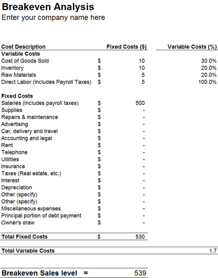 event cost analysis template - free break even analysis templates invoiceberry