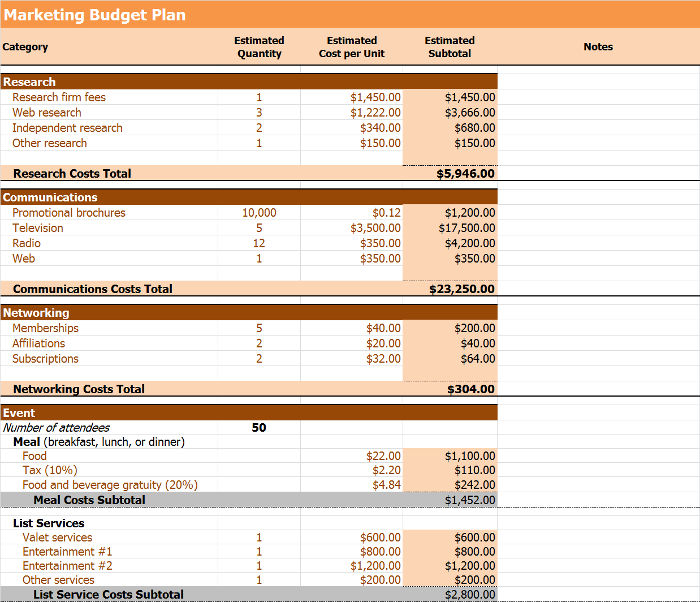 Annual Marketing Budget Marketing Budget Plan Template  Free