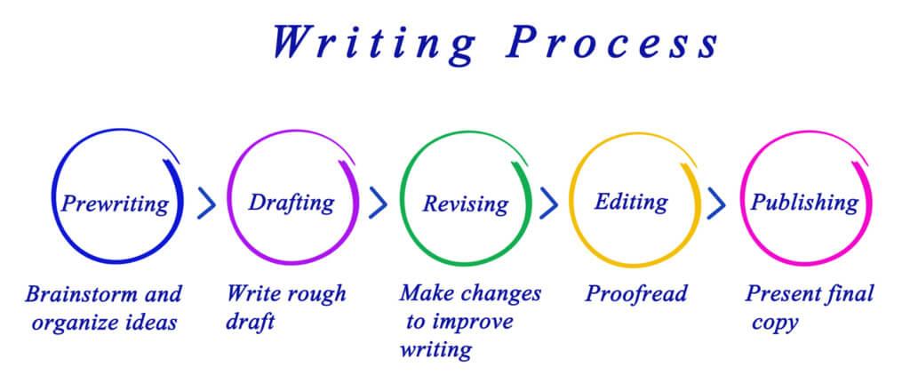 The essay writer