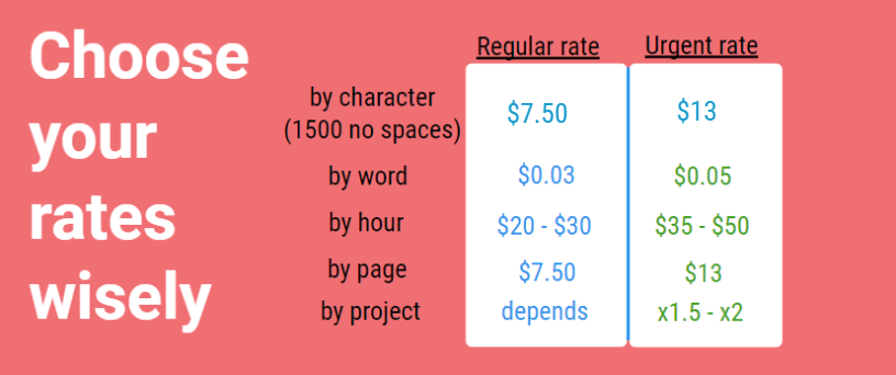 Sample rates for freelancers