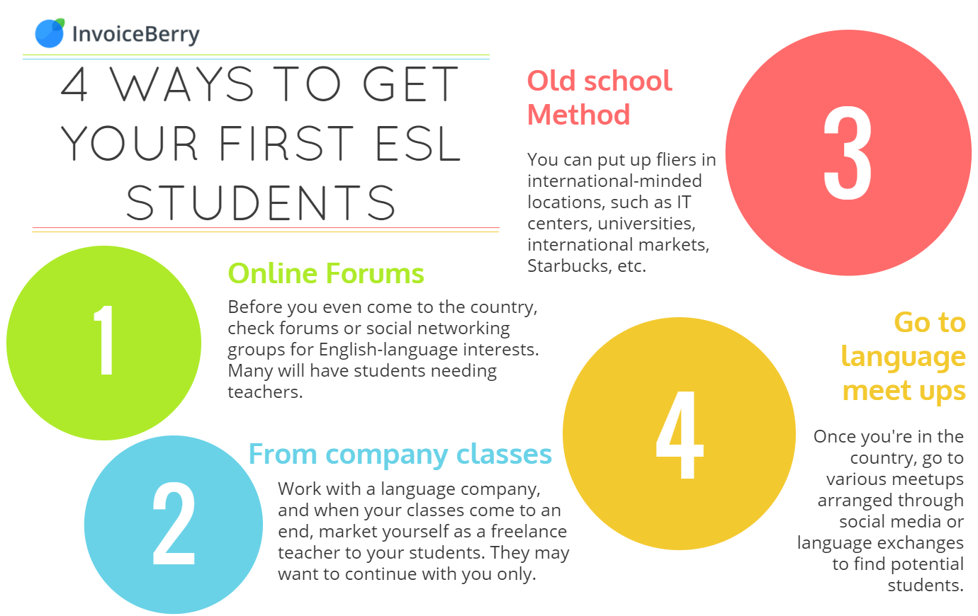 Use these 4 simple ways to get your first ESL students