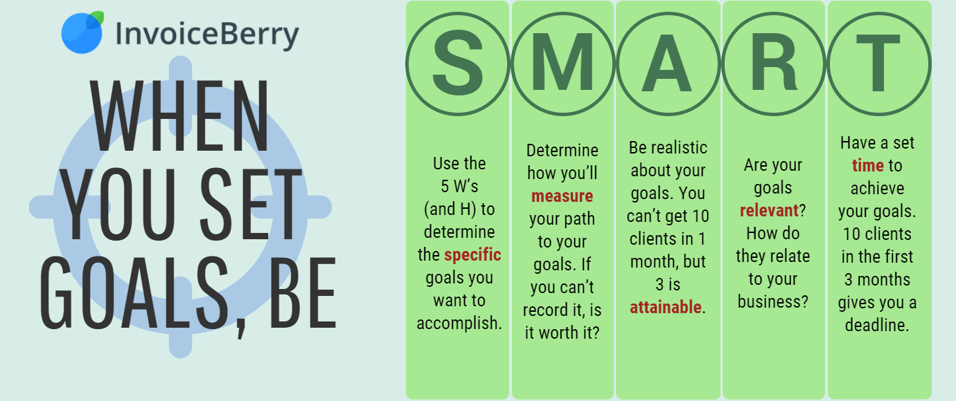 Use the SMART guide to set specific goals for your photography career