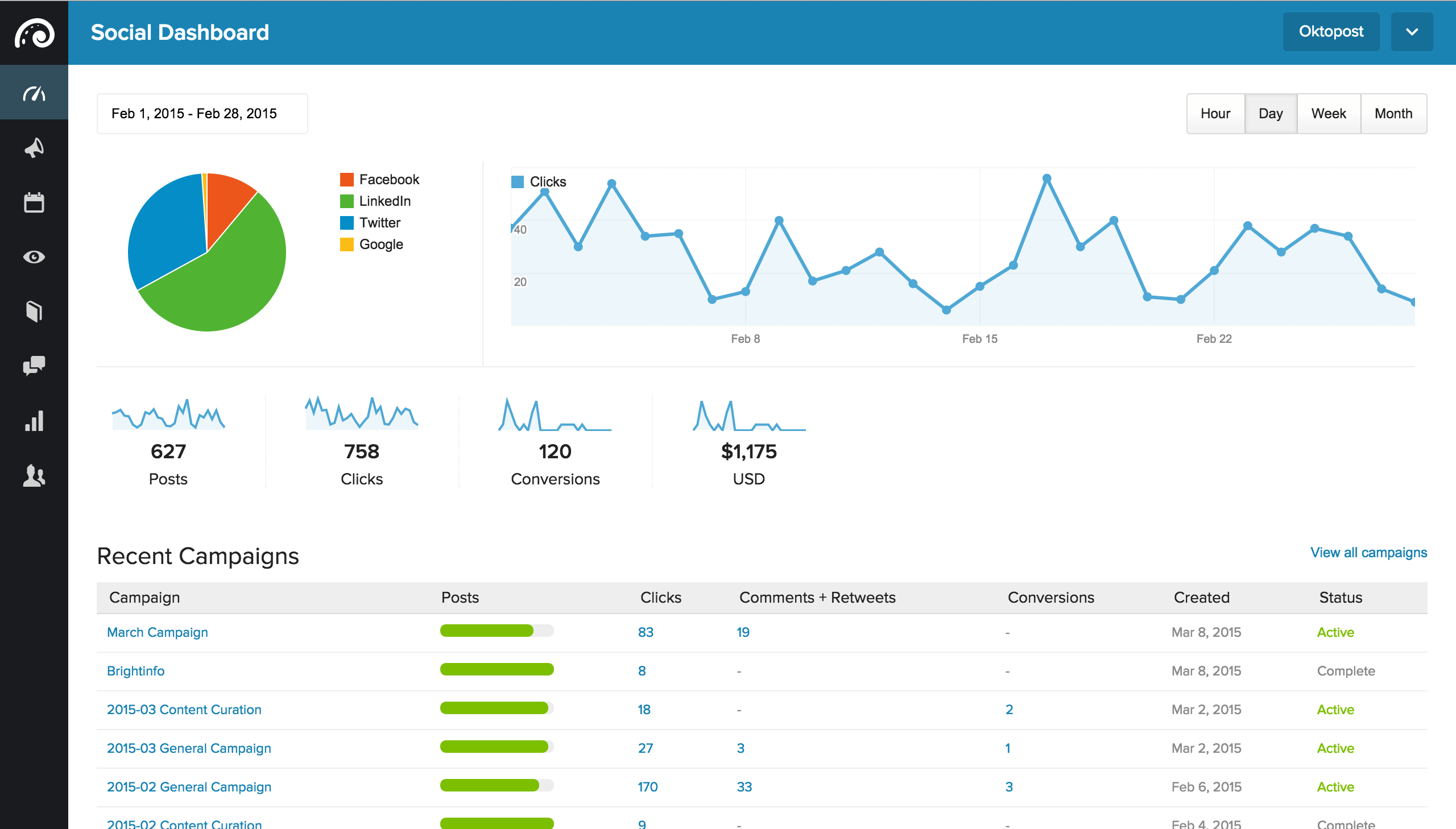 A screenshot of the Oktopost dashboard