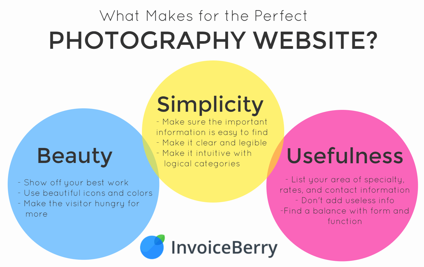 Check out these tips to create your perfect photography website