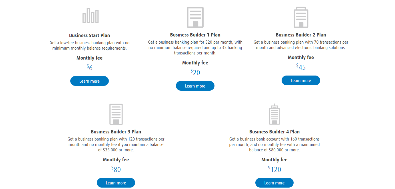 The Bank of Montreal's Business Builder 1 has many great features