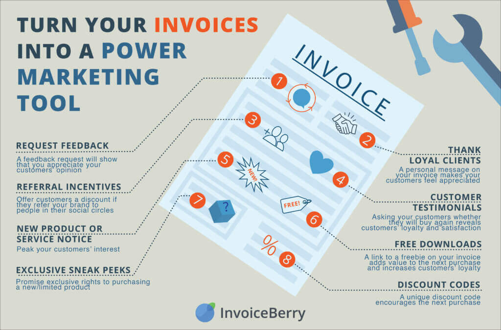 Check out our infographic on how to use your invoice as a free marketing tool