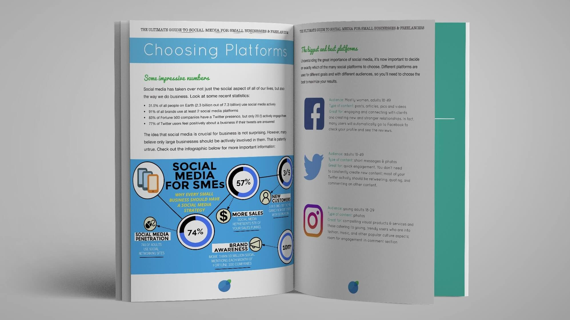 The Ultimate Guide to Social Media for Small Businesses & Freelancers is chock full of amazing tips