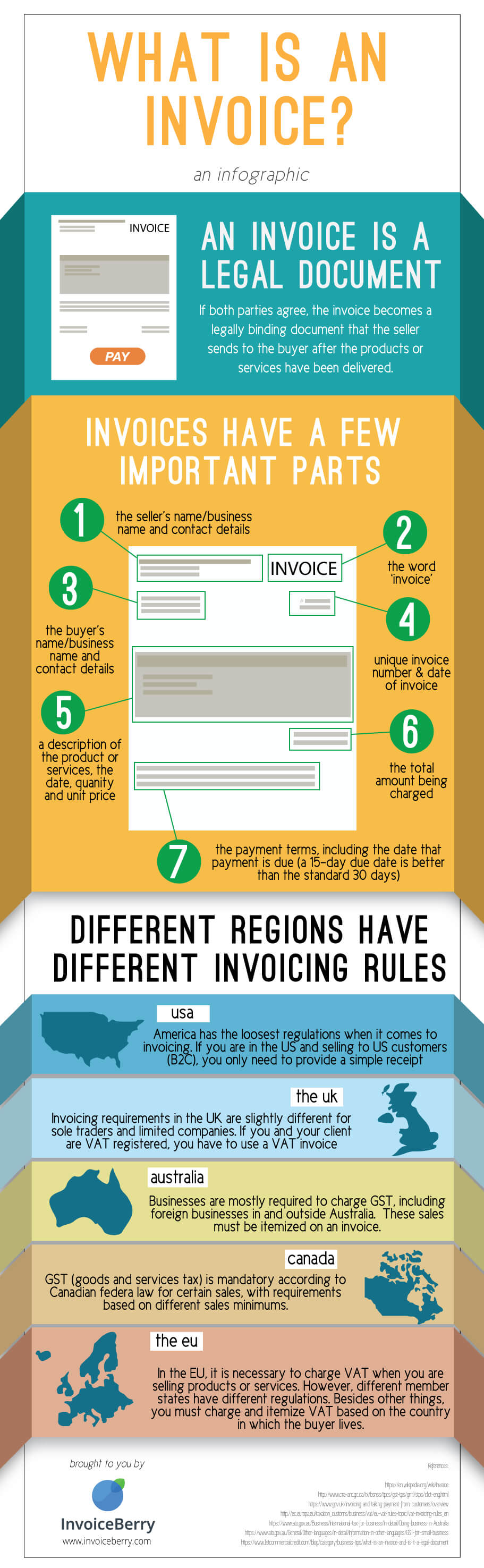 "Check out our infographic ""What is an invoice?"" to help answer your invoicing questions"