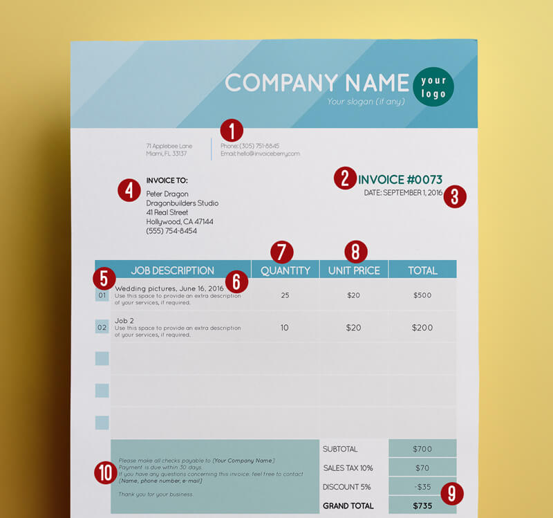 What is an invoice? These are the most important parts of any invoice
