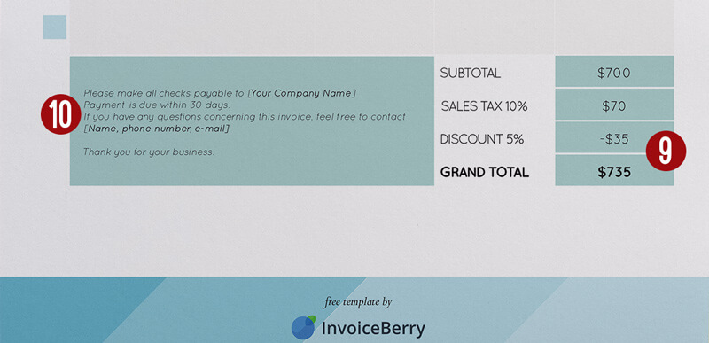 Whats Sales Invoice These Are The Last And Also Important Parts Of