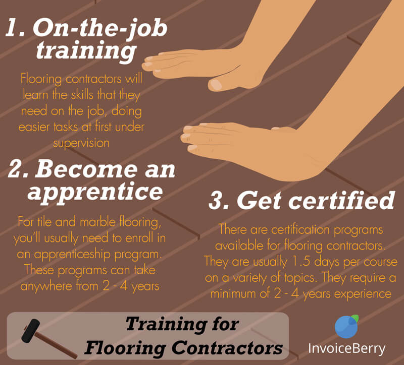 These are the three ways that flooring contractors gain their knowledge and skills