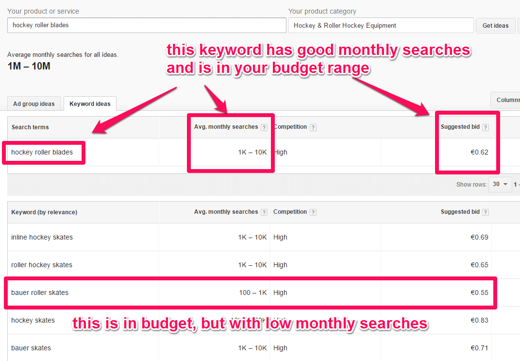 When you get your keyword results, find the one with good monthly searches and within budget