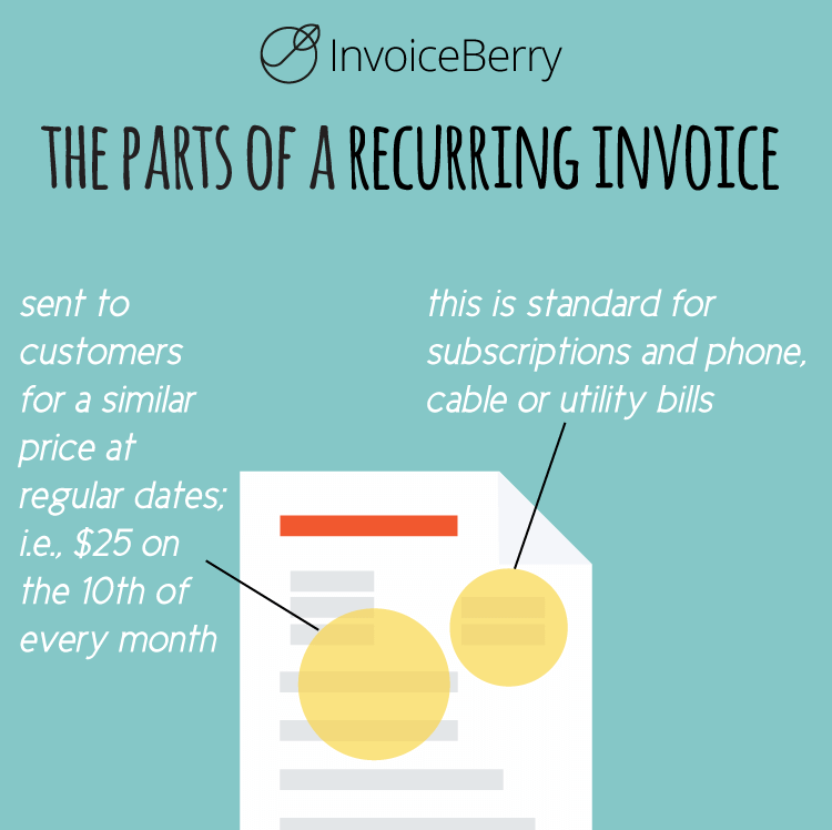 Invoice Manager Software Word Proforma Invoice  Other Types Of Invoices  Invoiceberry Blog Mail Return Receipt Excel with Rental Property Receipt Word A Recurring Invoice Is Good For Regular Payments On Regular Dates Late Payment Fees On Invoices Pdf