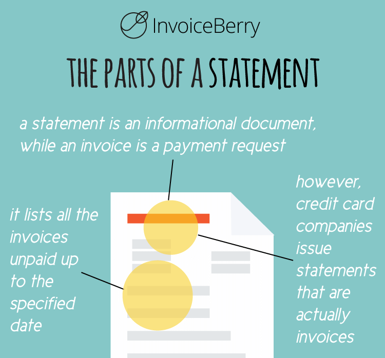 A statement is not an invoice but an informational document about past unpaid invoices