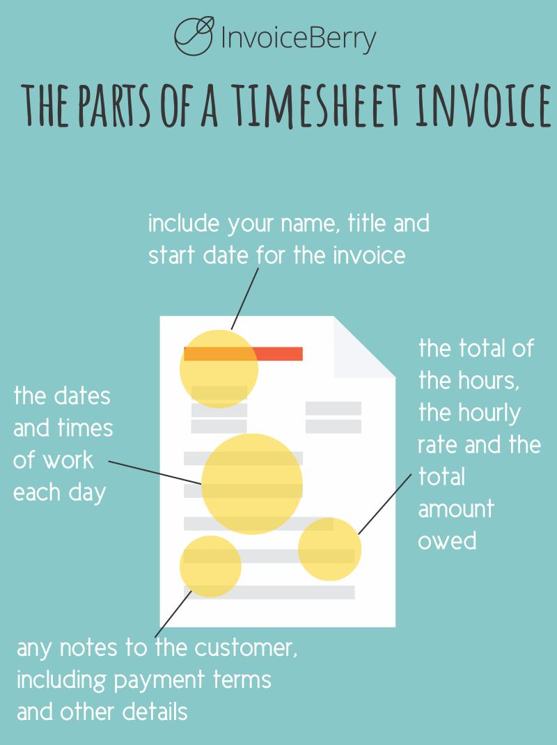 The Timesheet Invoice Is For Hourly Work Payments