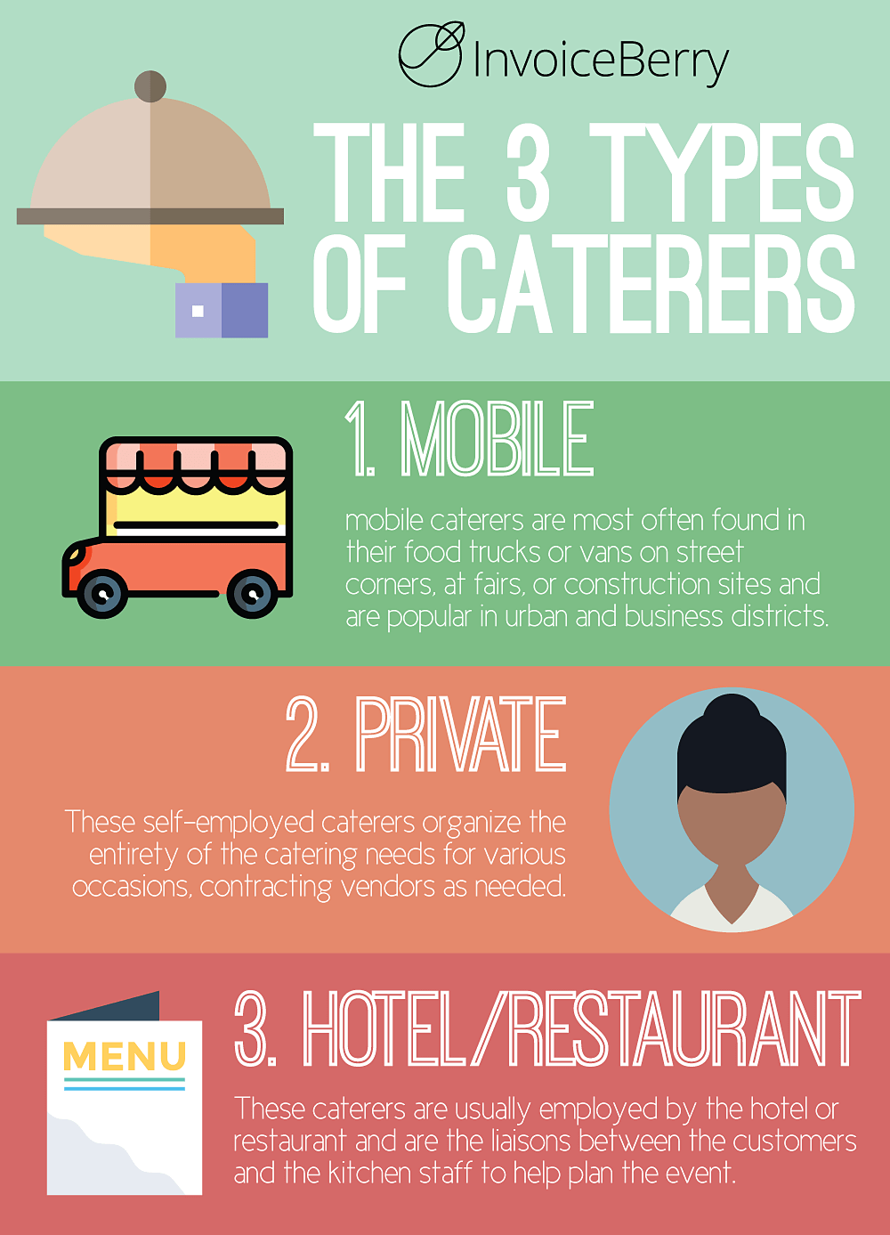These are the 3 types of caterers you can find in the catering industry