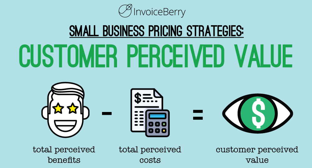 The Customer Perceived Value (CPV) is pretty straightforward to calculate