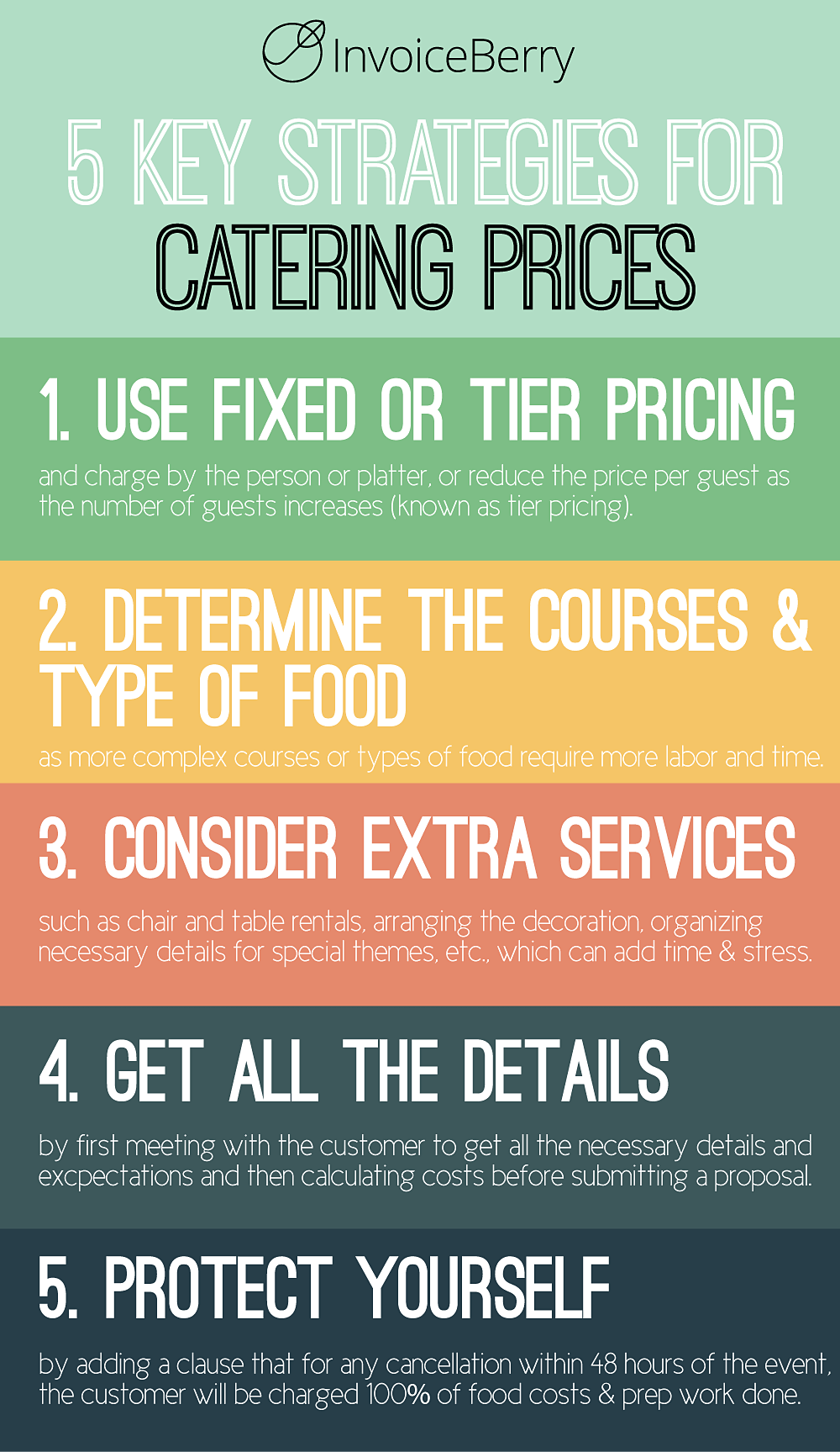 These are the 5 pricing strategies for catering businesses