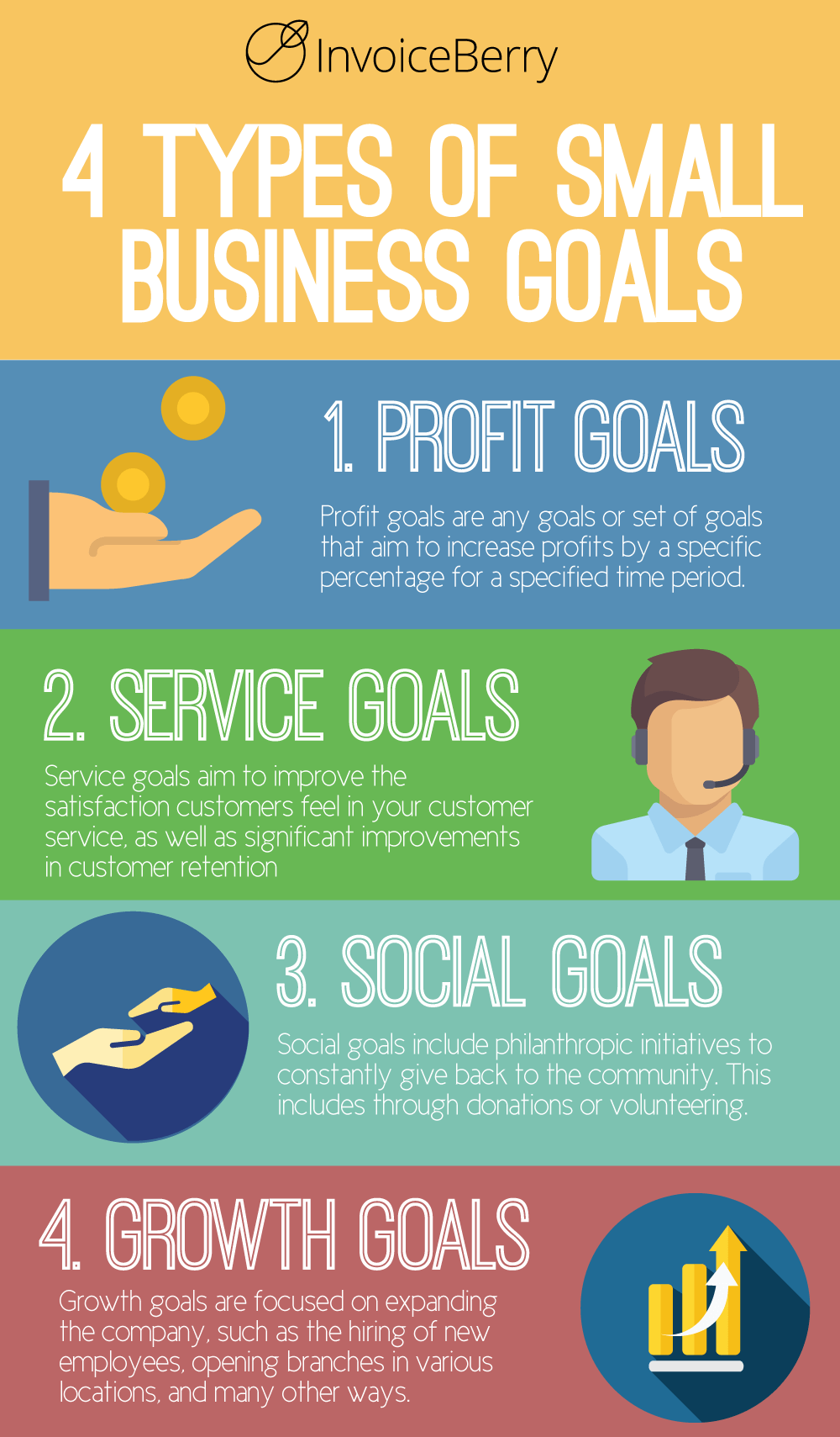 Choose from one of these types to set your small business goals