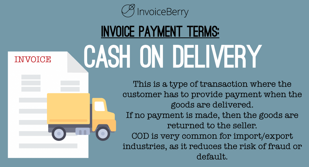 Cash On Delivery Cod Allows The Customer To Pay The