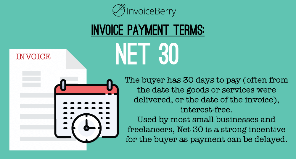 Net And Other Invoice Payment Terms InvoiceBerry Blog - Send invoice after payment received