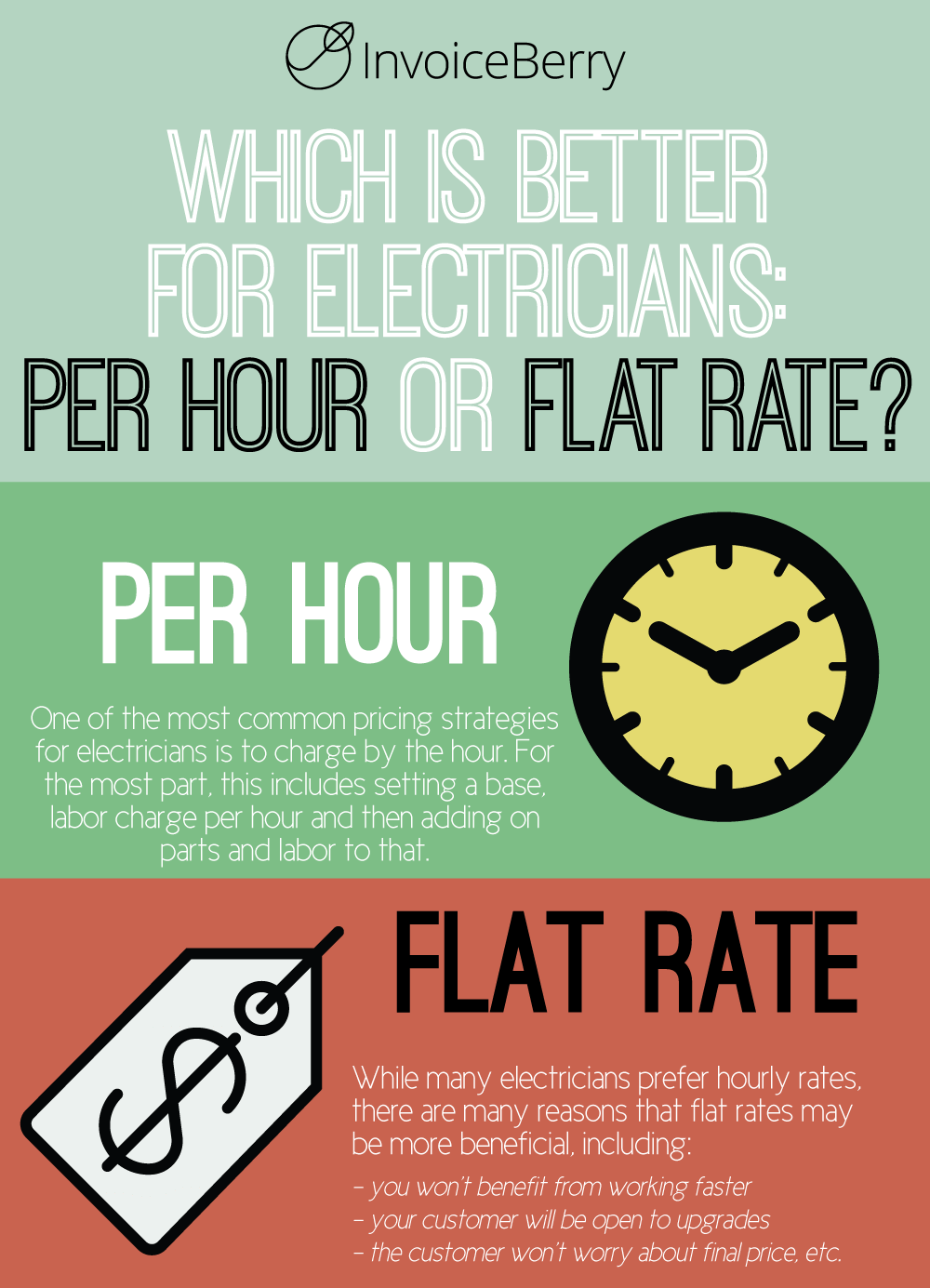 Find out if you should charge per hour or a flat rate for your electrician business