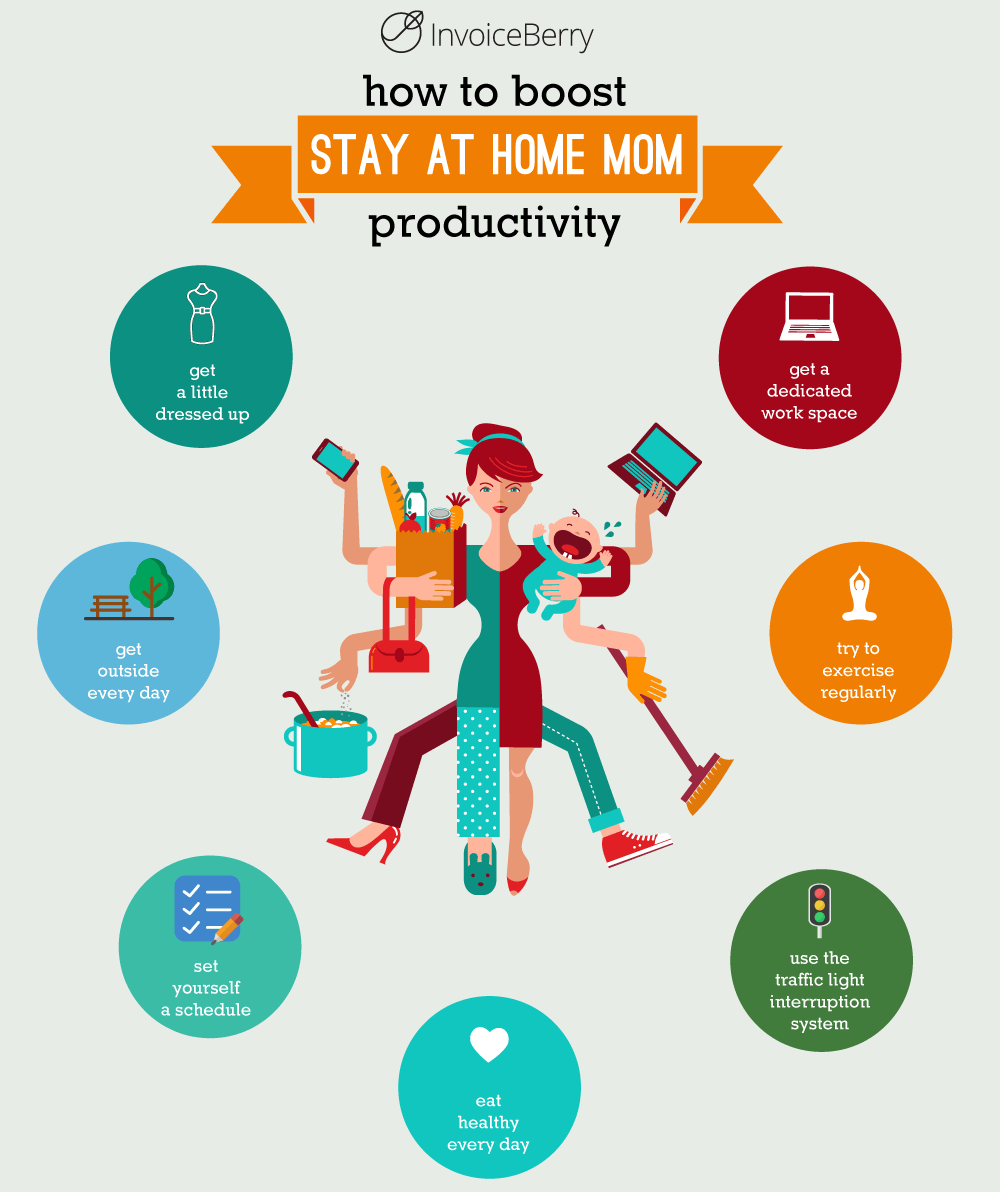 These are the 7 best ways to boost stay at home mom productivity