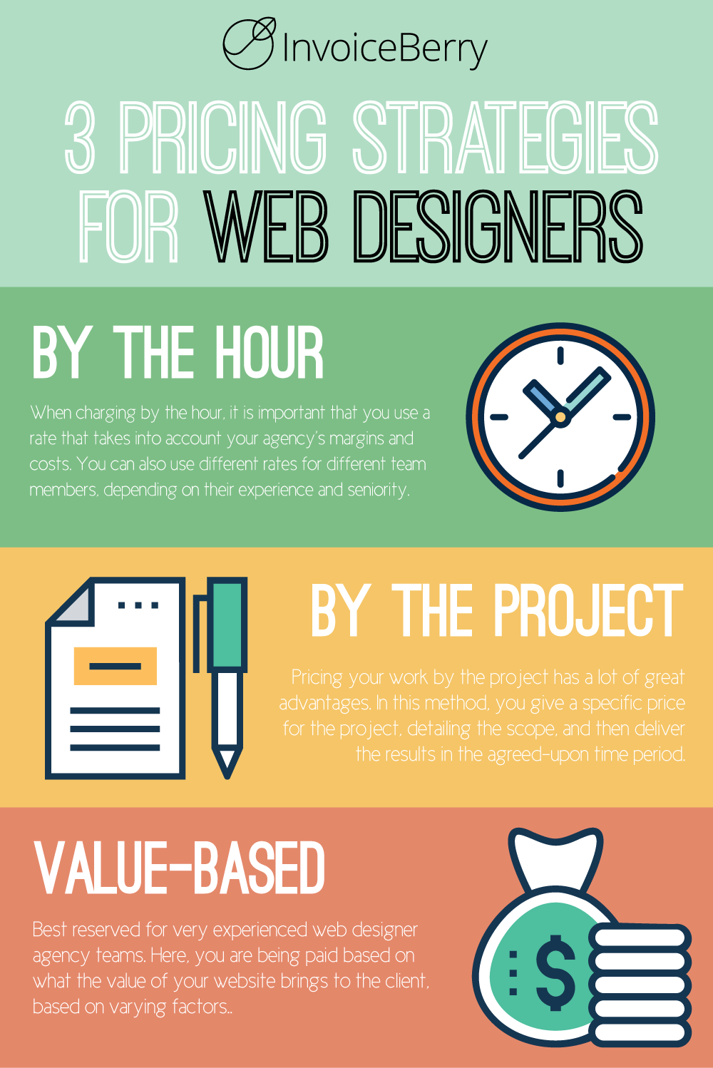 When determining prices for your web design agency, take these three strategies into account
