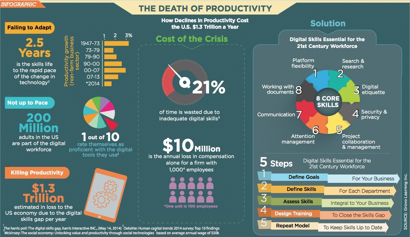 Maintaining productivity is one of many obstacles that small business owners face daily.