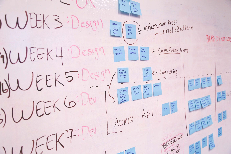 Planning-Successful-entrepreneurial-Skill