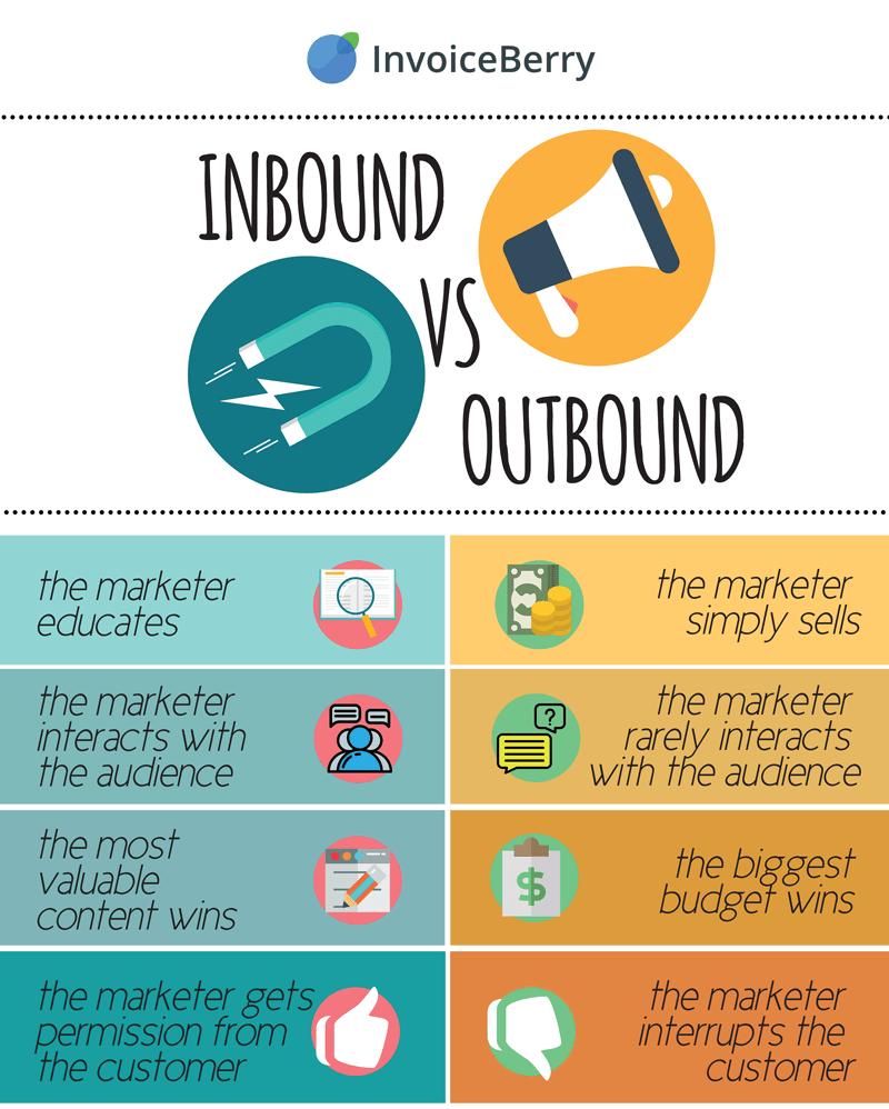 inbound vs outbound marketing infographic