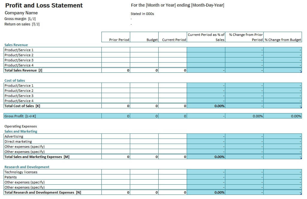 free profit and loss account templates for excel